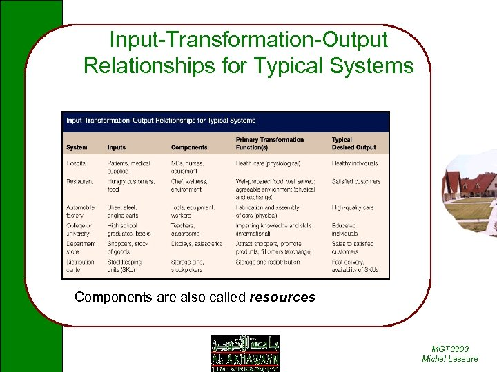 Input-Transformation-Output Relationships for Typical Systems Components are also called resources MGT 3303 Michel Leseure