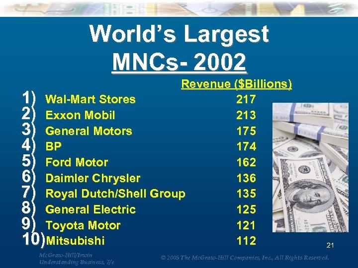 World's Largest MNCs- 2002 Revenue ($Billions) 1) Wal-Mart Stores 217 2) Exxon Mobil 213