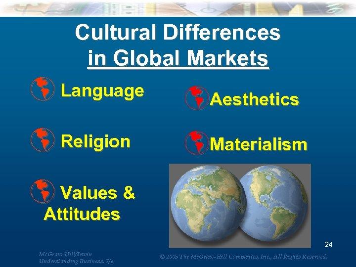Cultural Differences in Global Markets þ Language þAesthetics þ Religion þMaterialism þ Values &