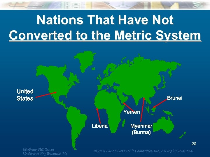 Nations That Have Not Converted to the Metric System United States Brunei Yemen Liberia