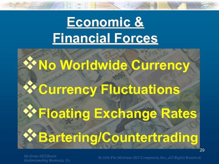 Economic & Financial Forces v. No Worldwide Currency v. Currency Fluctuations v. Floating Exchange