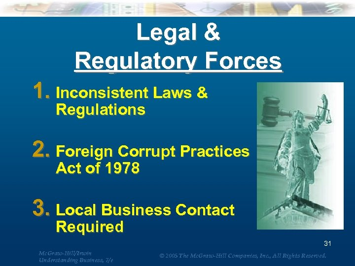 Legal & Regulatory Forces 1. Inconsistent Laws & Regulations 2. Foreign Corrupt Practices Act