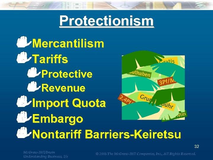 Protectionism Mercantilism Tariffs Protective Revenue Import Quota Embargo Nontariff Barriers-Keiretsu 32 Mc. Graw-Hill/Irwin Understanding
