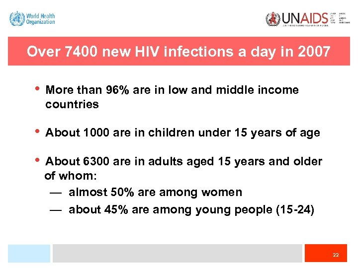 Over 7400 new HIV infections a day in 2007 • More than 96% are