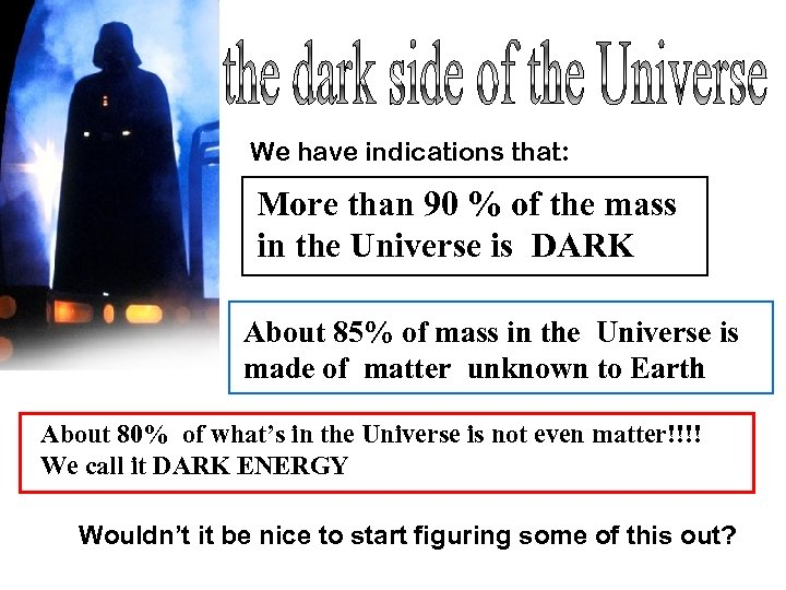 We have indications that: More than 90 % of the mass in the Universe