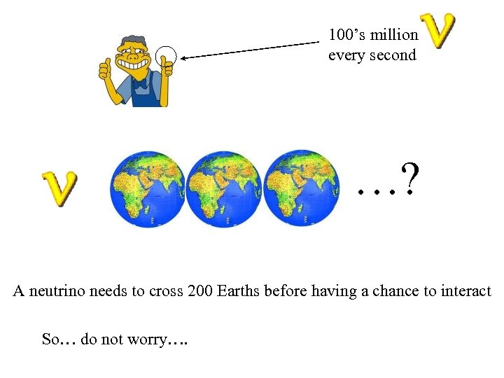 100's million every second …? A neutrino needs to cross 200 Earths before having