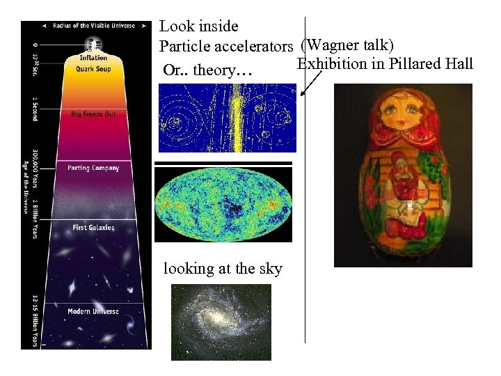 Look inside Particle accelerators (Wagner talk) Exhibition in Pillared Hall Or. . theory… Russian