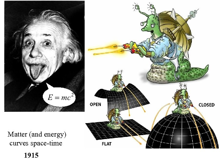 Matter (and energy) curves space-time 1915