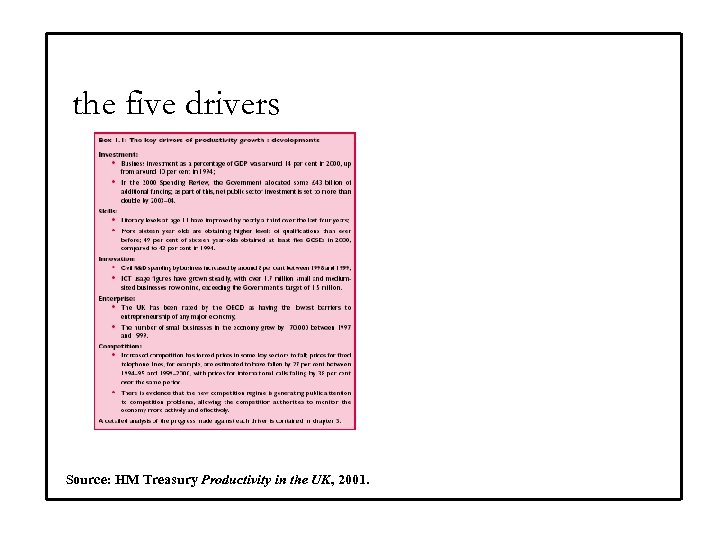 the five drivers Source: HM Treasury Productivity in the UK, 2001.