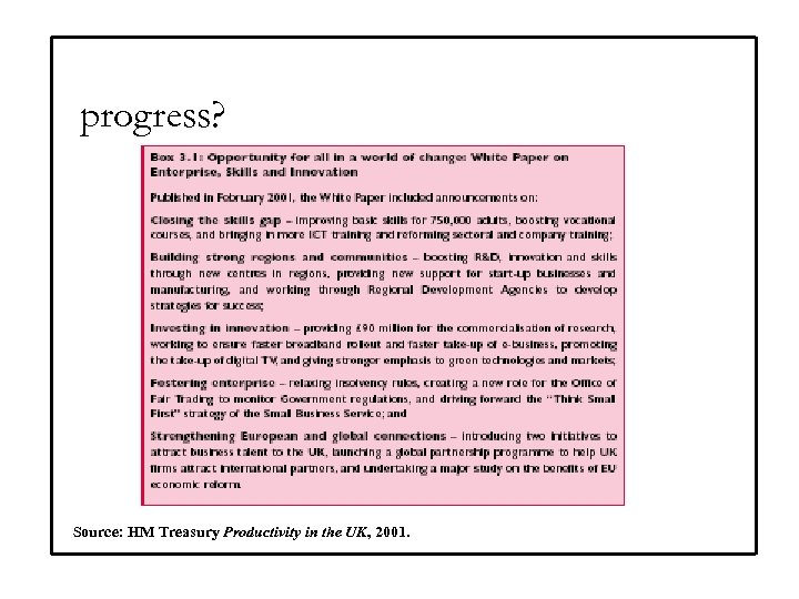 progress? Source: HM Treasury Productivity in the UK, 2001.