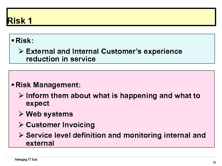 Risk 1 § Risk: Ø External and Internal Customer's experience reduction in service §