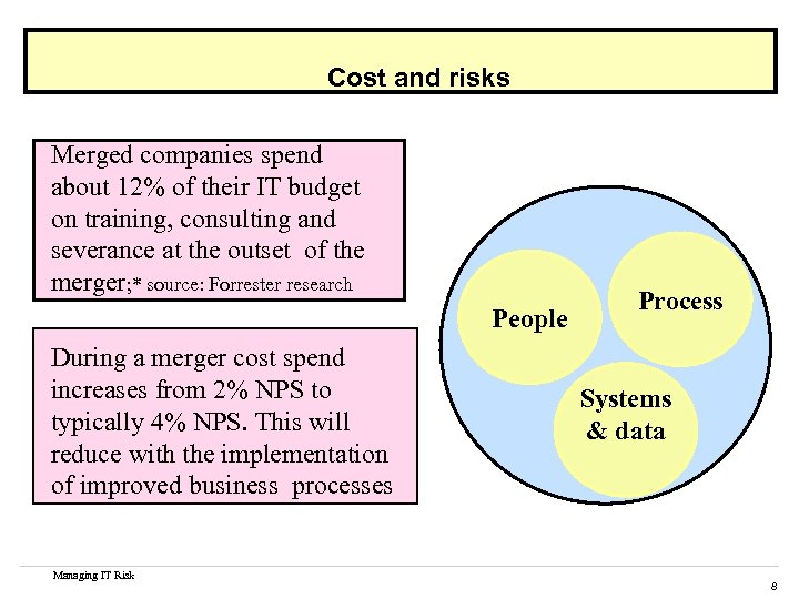 Cost and risks Merged companies spend about 12% of their IT budget on training,