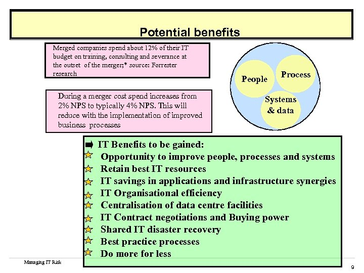 Potential benefits Merged companies spend about 12% of their IT budget on training, consulting