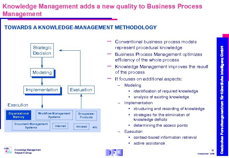 Knowledge Management adds a new quality to Business Process Management – Strategic Decision –