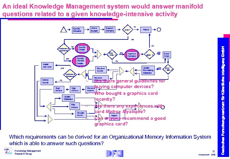 An ideal Knowledge Management system would answer manifold questions related to a given knowledge-intensive