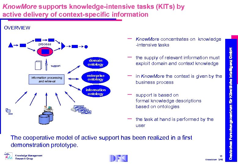 Know. More supports knowledge-intensive tasks (KITs) by active delivery of context-specific information OVERVIEW process
