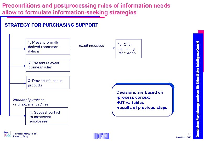 Preconditions and postprocessing rules of information needs allow to formulate information-seeking strategies 1. Present