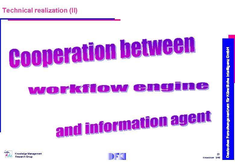 Knowledge Management Research Group 23 Know. More 3/98 Deutsches Forschungszentrum für Künstliche Intelligenz Gmb.