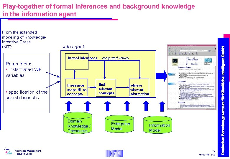 From the extended modeling of Knowledge. Intensive Tasks (KIT): info agent formal inferences computed