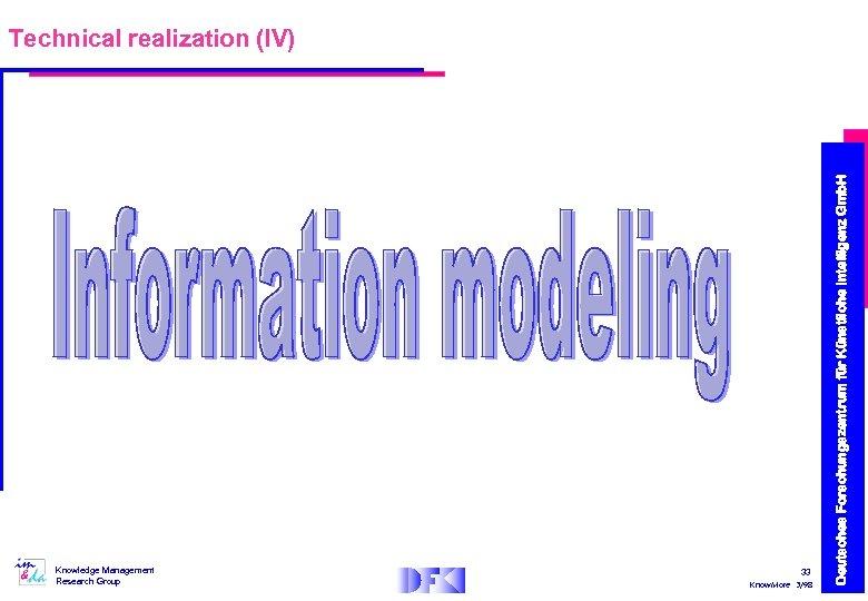 Knowledge Management Research Group 33 Know. More 3/98 Deutsches Forschungszentrum für Künstliche Intelligenz Gmb.