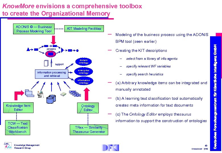 Know. More envisions a comprehensive toolbox to create the Organizational Memory ADONIS © —