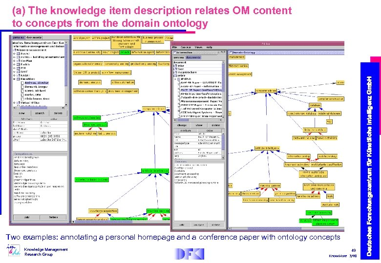 Two examples: annotating a personal homepage and a conference paper with ontology concepts Knowledge
