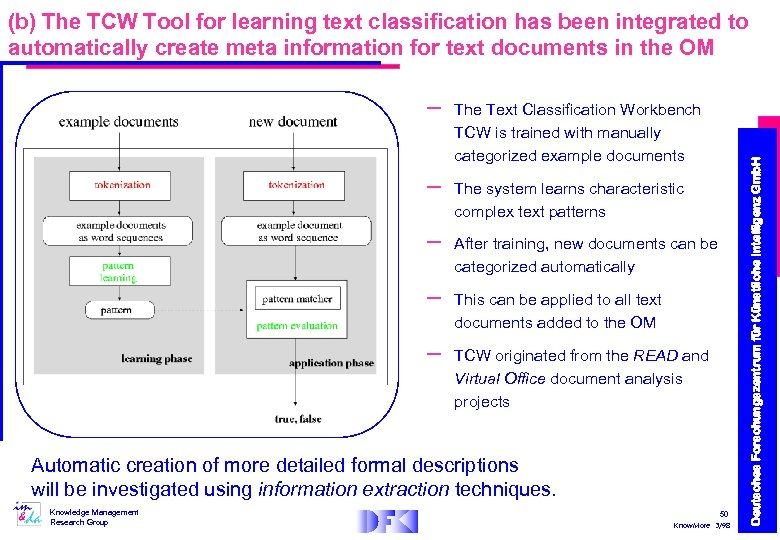 – – – The Text Classification Workbench TCW is trained with manually categorized example