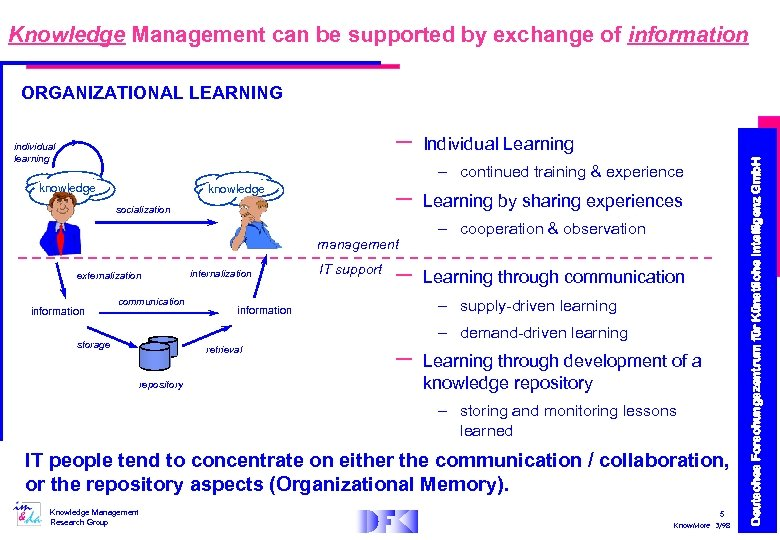 Knowledge Management can be supported by exchange of information ORGANIZATIONAL LEARNING knowledge – knowledge