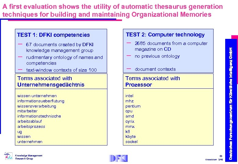 A first evaluation shows the utility of automatic thesaurus generation techniques for building and