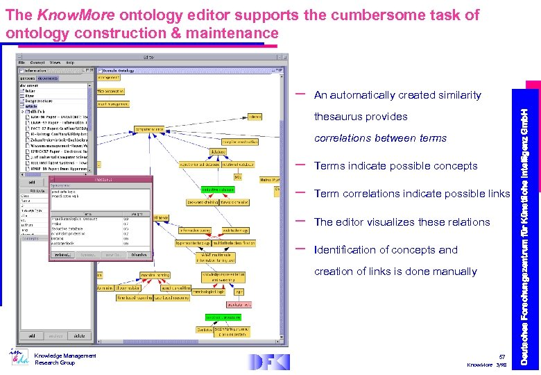 The Know. More ontology editor supports the cumbersome task of ontology construction & maintenance