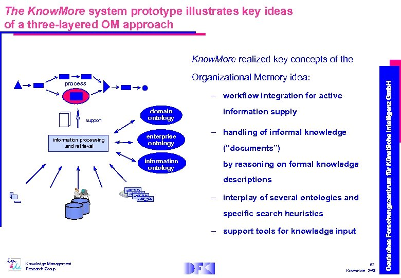The Know. More system prototype illustrates key ideas of a three-layered OM approach Organizational