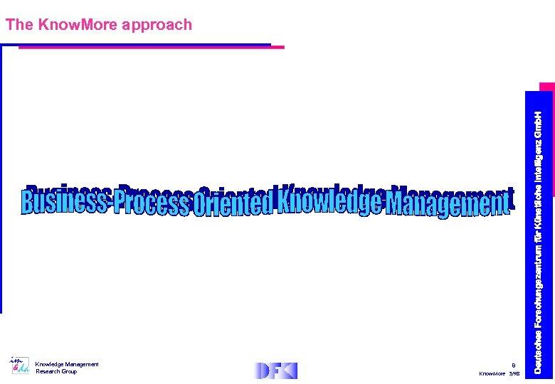 Knowledge Management Research Group 8 Know. More 3/98 Deutsches Forschungszentrum für Künstliche Intelligenz Gmb.