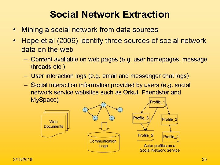 Social Network Extraction • Mining a social network from data sources • Hope et