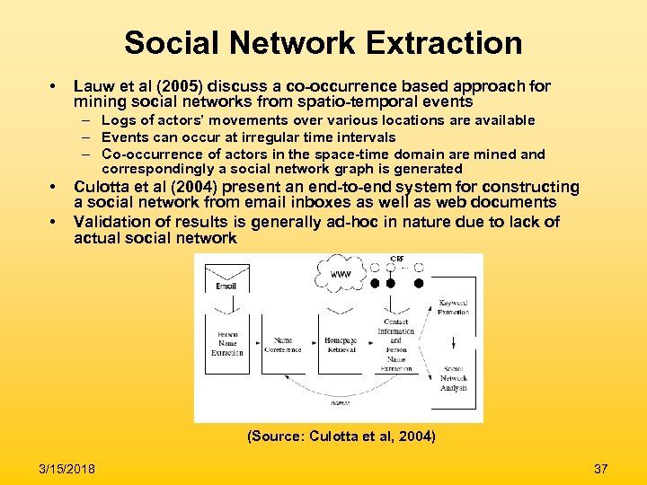 Social Network Extraction • Lauw et al (2005) discuss a co-occurrence based approach for