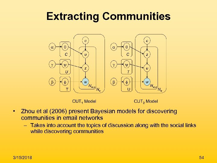 Extracting Communities • Zhou et al (2006) present Bayesian models for discovering communities in