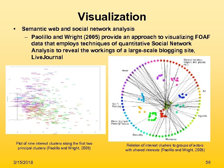 Visualization • Semantic web and social network analysis – Paolillo and Wright (2005) provide