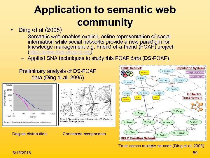 Application to semantic web community • Ding et al (2005) – Semantic web enables