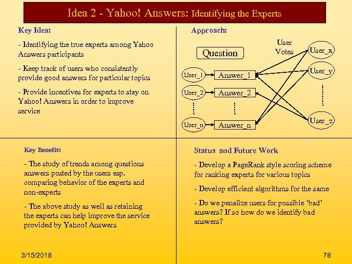 Idea 2 - Yahoo! Answers: Identifying the Experts Key Idea: - Identifying the true