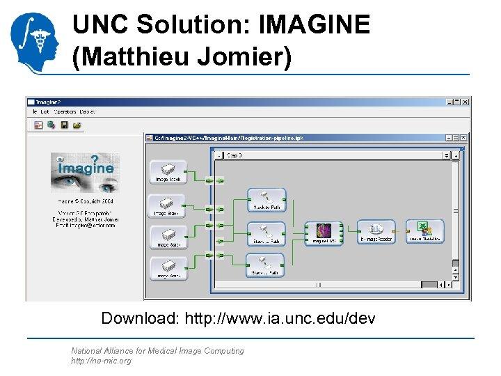 UNC Solution: IMAGINE (Matthieu Jomier) Download: http: //www. ia. unc. edu/dev National Alliance for