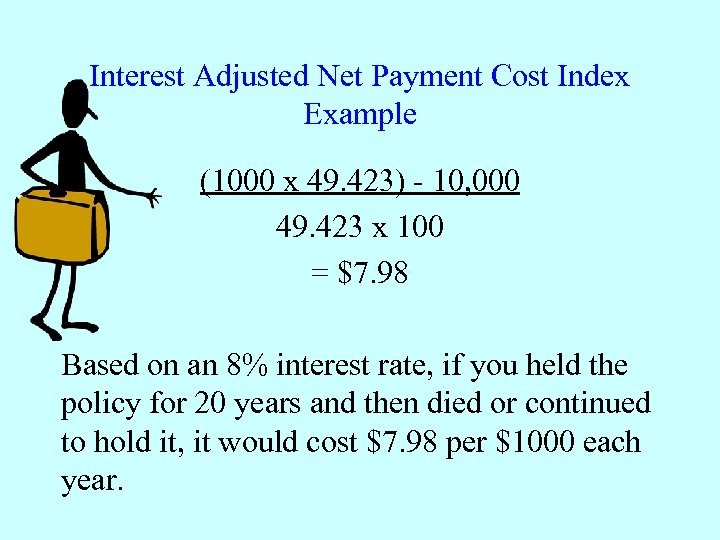Interest Adjusted Net Payment Cost Index Example (1000 x 49. 423) - 10, 000