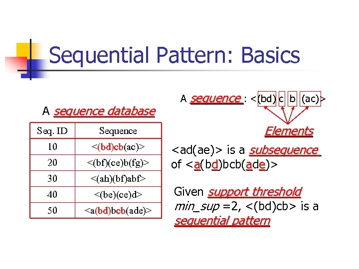 Sequential Pattern: Basics A sequence database Seq. ID Sequence 10 <(bd)cb(ac)> bd cb 20