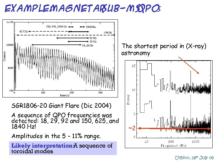 Example: Magnetar sub-ms QPO s The shortest period in (X-ray) astronomy • SGR 1806