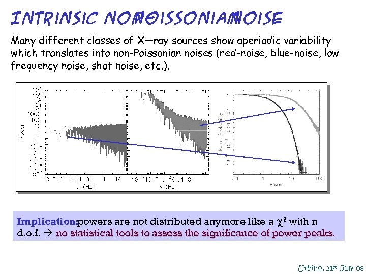 Intrinsic non. Poissonian noise Many different classes of X—ray sources show aperiodic variability which