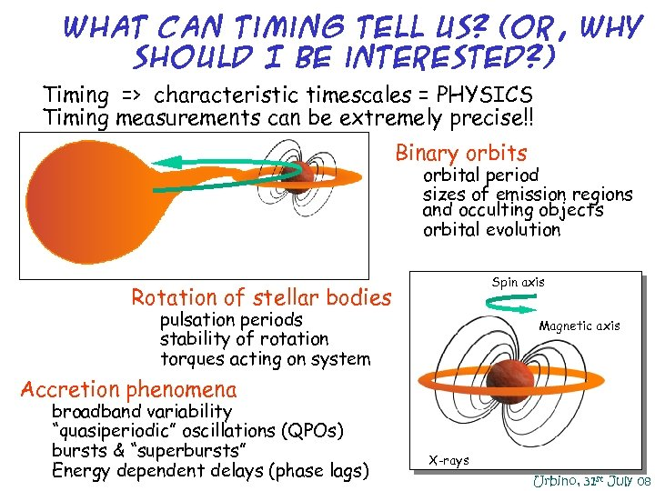 What can Timing Tell Us? (or, why should I be interested? ) • Timing