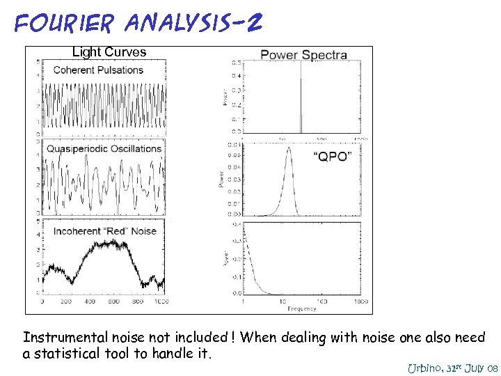 Fourier Analysis-2 Light Curves Instrumental noise not included ! When dealing with noise one