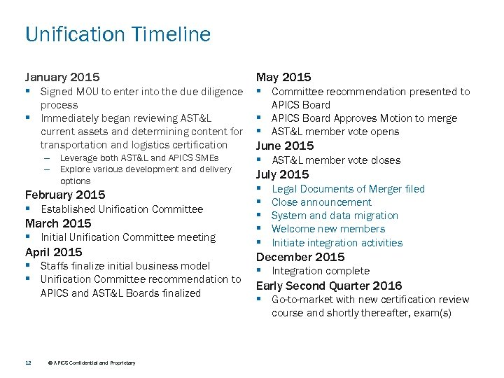 Unification Timeline January 2015 May 2015 § Signed MOU to enter into the due