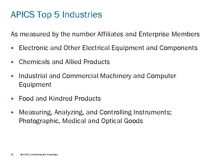 APICS Top 5 Industries As measured by the number Affiliates and Enterprise Members §