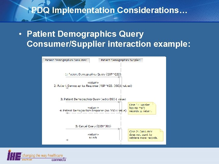 PDQ Implementation Considerations… • Patient Demographics Query Consumer/Supplier interaction example: