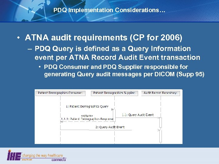 PDQ Implementation Considerations… • ATNA audit requirements (CP for 2006) – PDQ Query is
