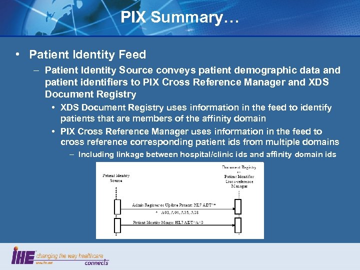 PIX Summary… • Patient Identity Feed – Patient Identity Source conveys patient demographic data